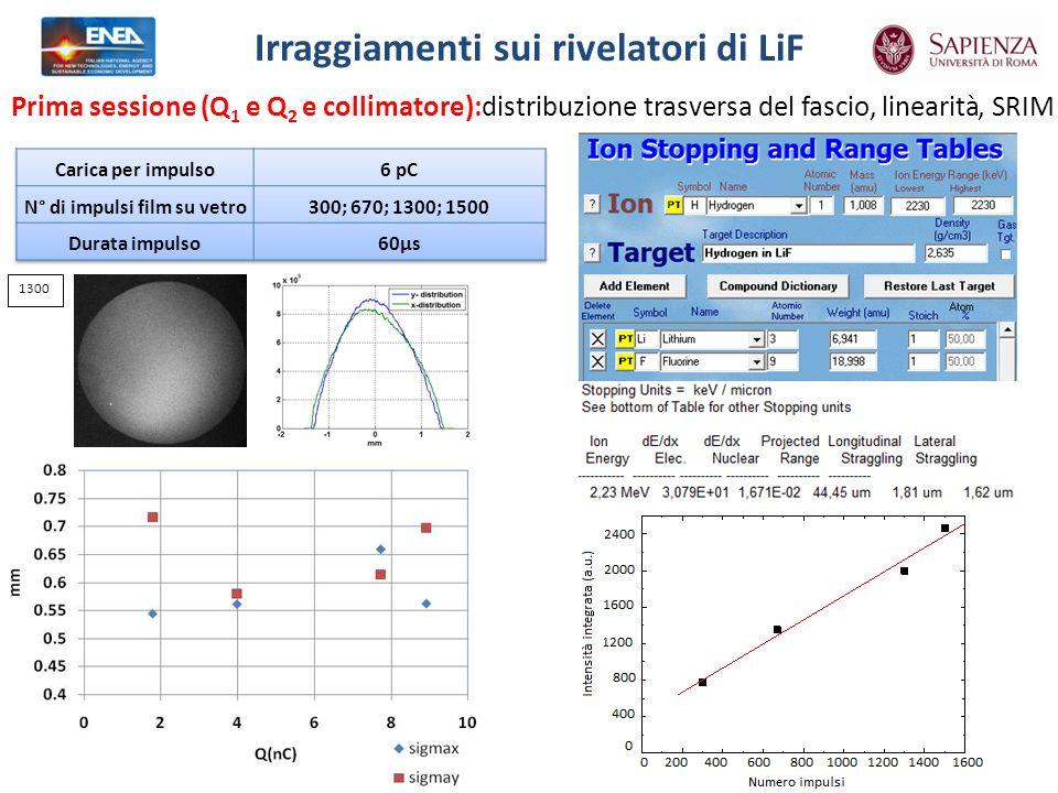 Irraggiamenti sui rivelatori di LiF Prima sessione (Q 1 e Q 2 e collimatore): 1300 distribuzione trasversa del fascio,, SRIM linearità
