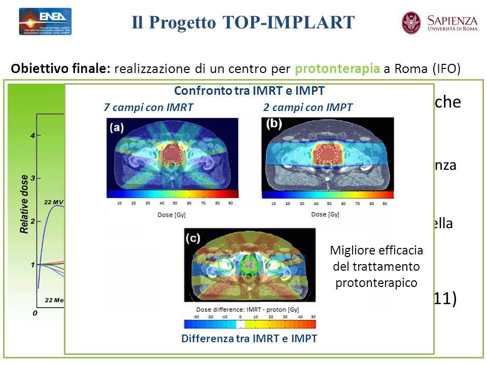 Obiettivo finale: realizzazione di un centro per protonterapia a Roma (IFO) basato su un acceleratore lineare da 230 MeV Vantaggi rispetto alle tecniche tradizionali: - Rilascio di dose in corrispondenza del Picco di Bragg - Maggiore efficacia biologica della radiazione (RBE) Picco di Bragg Assenza di irradiazione Trattati 96537 pazienti (2011) Il Progetto TOP-IMPLART Differenza tra IMRT e IMPT 7 campi con IMRT2 campi con IMPT Confronto tra IMRT e IMPT Migliore efficacia del trattamento protonterapico