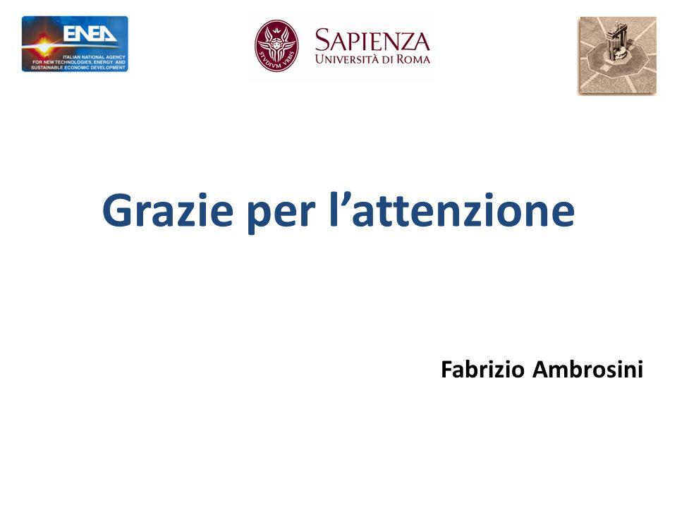 Grazie per lattenzione Fabrizio Ambrosini