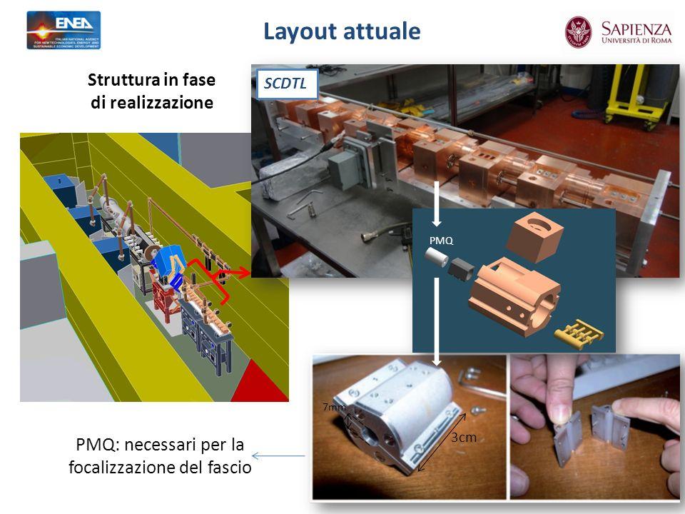 3cm 7mm Layout attuale PMQ Struttura in fase di realizzazione SCDTL PMQ: necessari per la focalizzazione del fascio