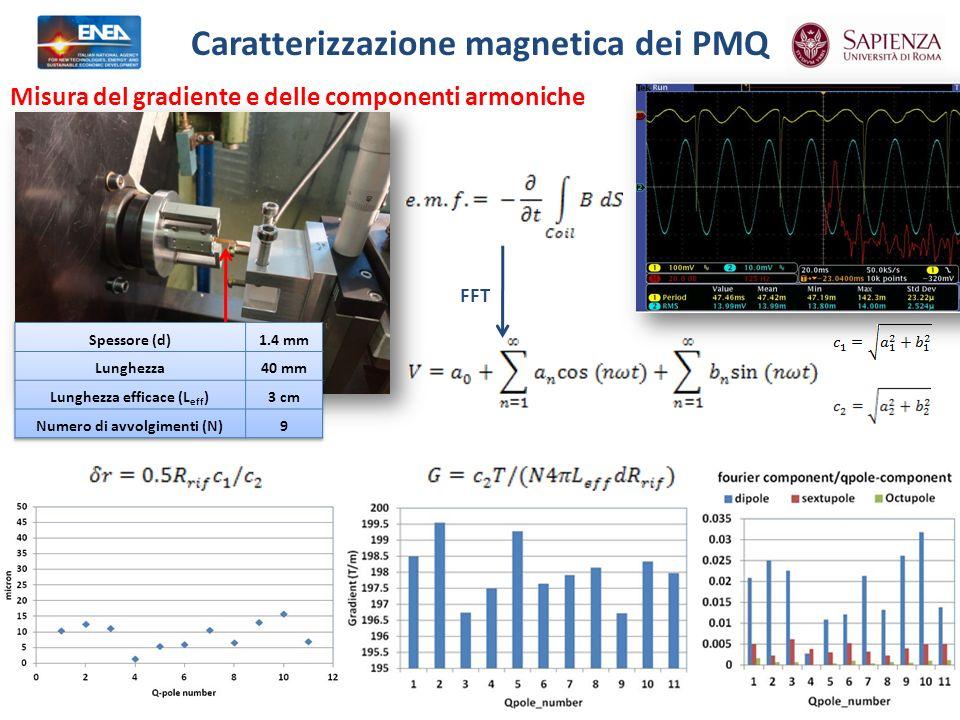 Caratterizzazione magnetica dei PMQ Misura del gradiente e delle componenti armoniche FFT