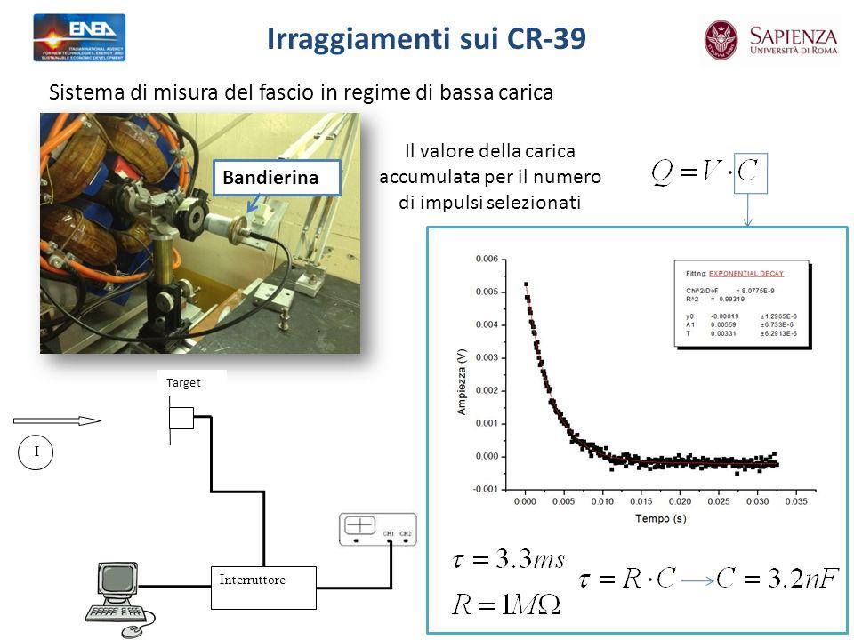 Irraggiamenti sui CR-39 Sistema di misura del fascio in regime di bassa carica Il valore della carica accumulata per il numero di impulsi selezionati Bandierina Interruttore I Target