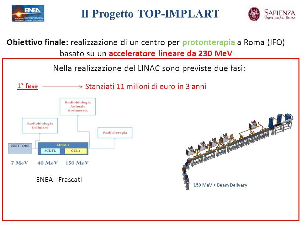 Obiettivo finale: realizzazione di un centro per protonterapia a Roma (IFO) basato su un acceleratore lineare da 230 MeV Nella realizzazione del LINAC sono previste due fasi: 1° fase ENEA - Frascati 150 MeV 150 MeV + Beam Delivery Il Progetto TOP-IMPLART Stanziati 11 milioni di euro in 3 anni