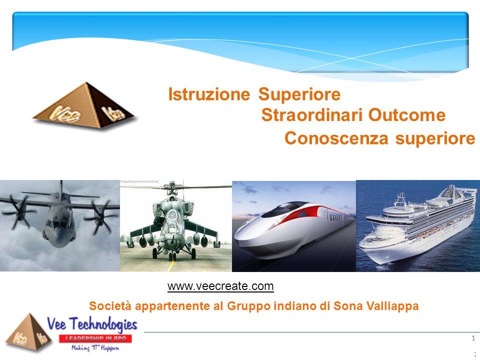 Presented by: 1 Title 1 Istruzione Superiore Conoscenza superiore Straordinari Outcome www.veecreate.com Società appartenente al Gruppo indiano di Son