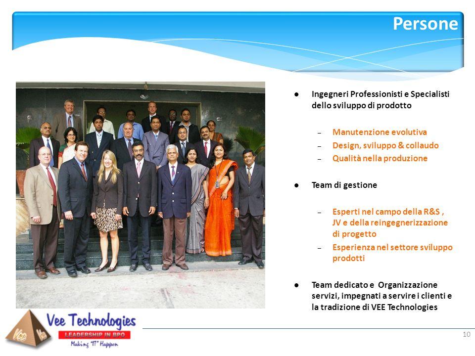 Presented by: Persone 10 Ingegneri Professionisti e Specialisti dello sviluppo di prodotto – Manutenzione evolutiva – Design, sviluppo & collaudo – Qu