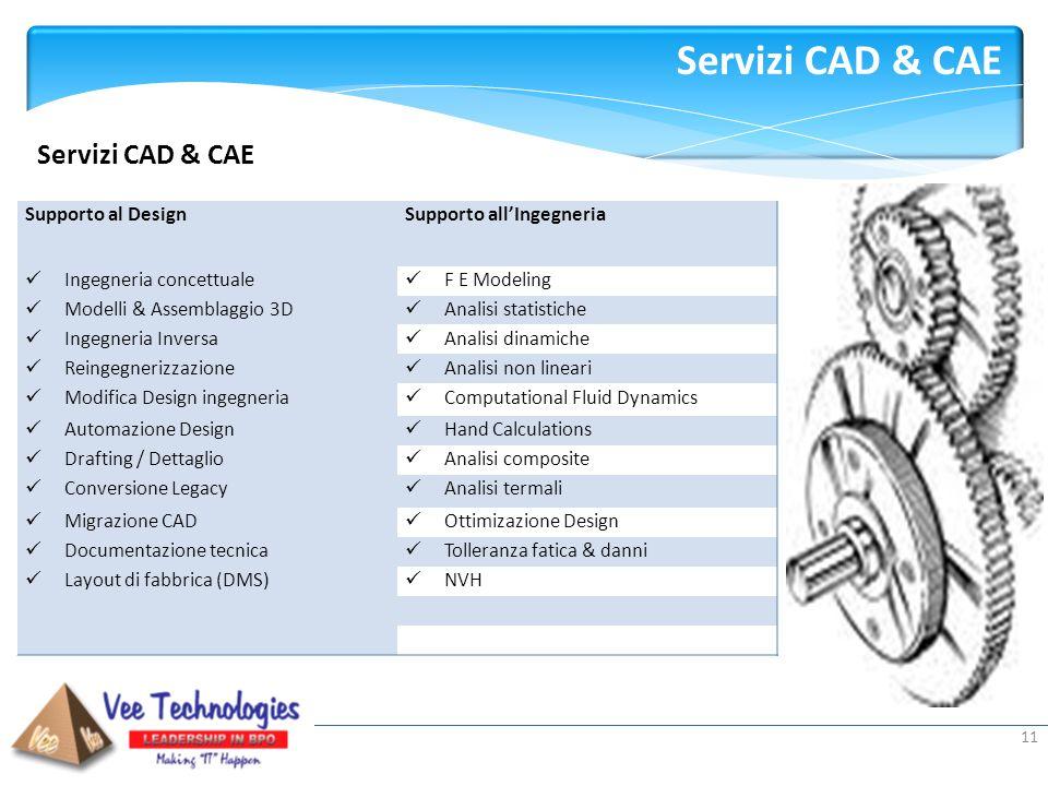 Presented by: 11 Servizi CAD & CAE Supporto al DesignSupporto allIngegneria Ingegneria concettuale F E Modeling Modelli & Assemblaggio 3D Analisi stat