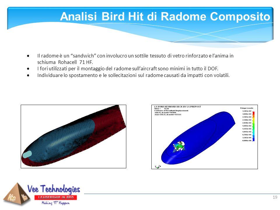Presented by: Analisi Bird Hit di Radome Composito 19 Il radome è un sandwich con involucro un sottile tessuto di vetro rinforzato e lanima in schiuma