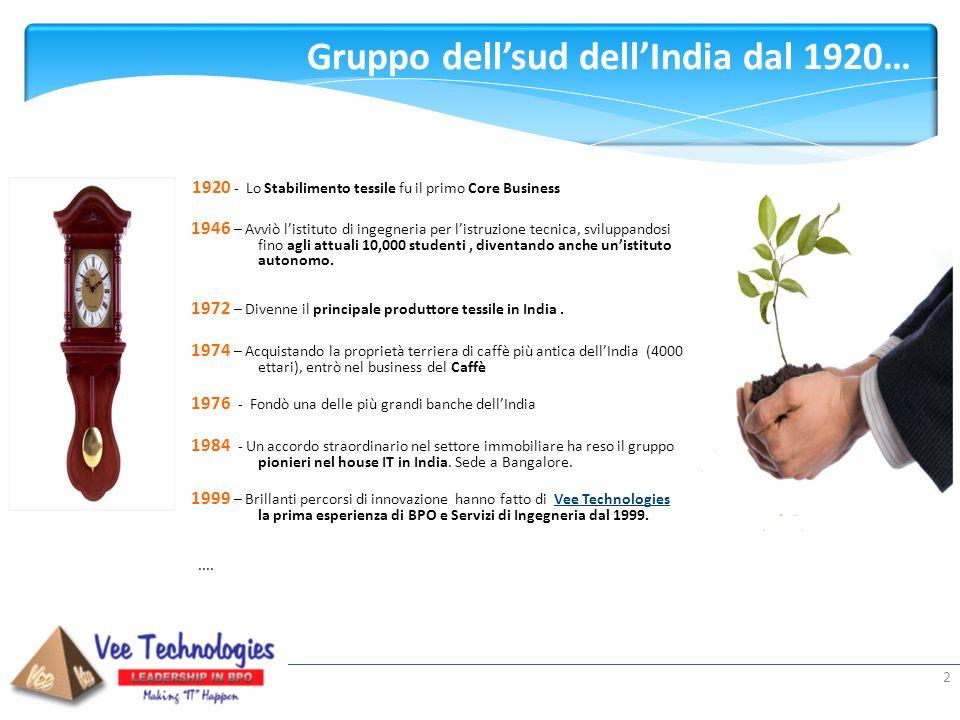 Presented by: 2 Gruppo dellsud dellIndia dal 1920… 1920 - Lo Stabilimento tessile fu il primo Core Business 1946 – Avviò listituto di ingegneria per l