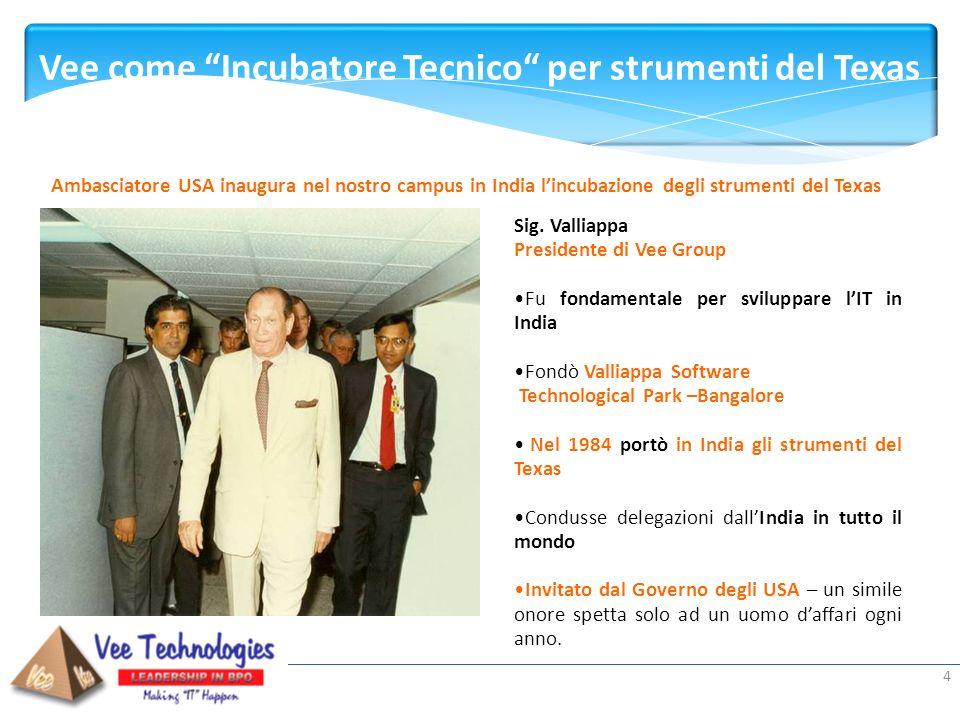 Presented by: Presidente dellIndia nellarea di ricerca di Vee 5 Dott.