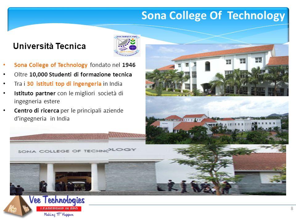 Presented by: Sona College Of Technology 8 Sona College of Technology fondato nel 1946 Oltre 10,000 Studenti di formazione tecnica Tra i 30 istituti t