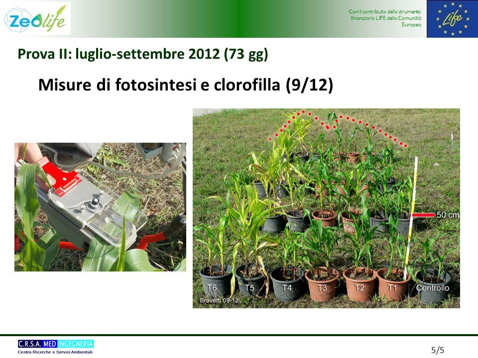 Con il contributo dello strumento finanziario LIFE della Comunità Europea Misure di fotosintesi e clorofilla (9/12) 5/5 Prova II: luglio-settembre 2012 (73 gg)