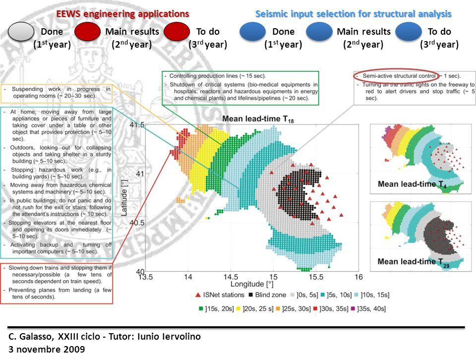 C. Galasso, XXIII ciclo - Tutor: Iunio Iervolino 3 novembre 2009 Done (1 st year ) Main results (2 nd year) To do (3 rd year) EEWS engineering applica