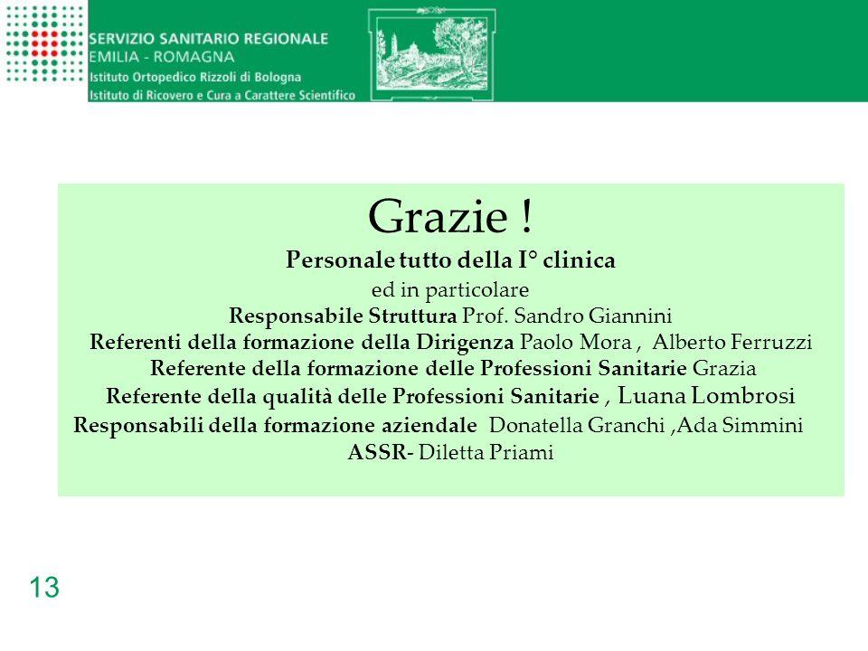 13 Grazie ! Personale tutto della I° clinica ed in particolare Responsabile Struttura Prof. Sandro Giannini Referenti della formazione della Dirigenza