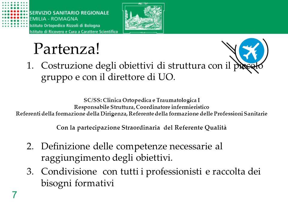 7 Partenza! 1.Costruzione degli obiettivi di struttura con il piccolo gruppo e con il direttore di UO. 2.Definizione delle competenze necessarie al ra