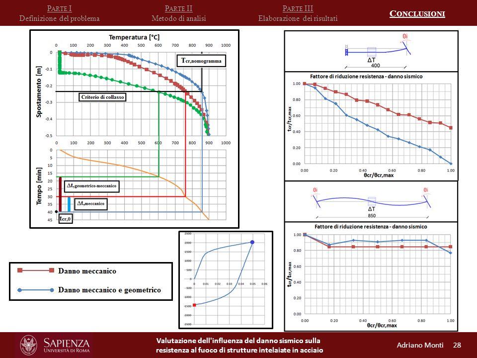 Valutazione dell influenza del danno sismico sulla resistenza al fuoco di strutture intelaiate in acciaio P ARTE I Definizione del problema P ARTE II Metodo di analisi Adriano Monti 28 P ARTE III Elaborazione dei risultati C ONCLUSIONI