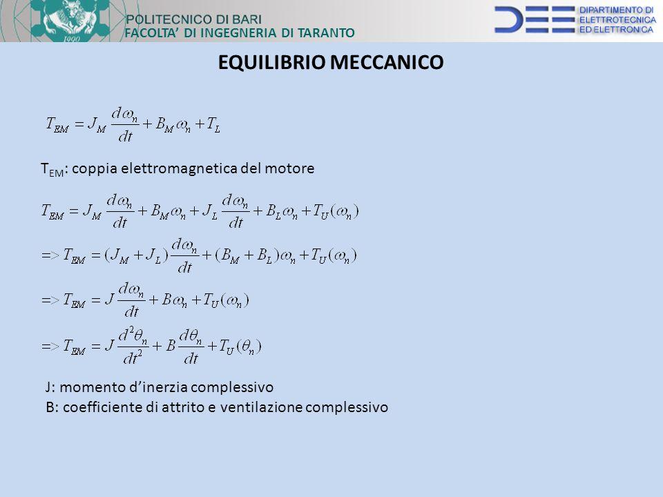 FACOLTA DI INGEGNERIA DI TARANTO EQUILIBRIO MECCANICO T EM : coppia elettromagnetica del motore J: momento dinerzia complessivo B: coefficiente di att