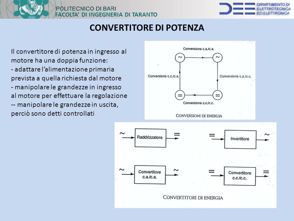 FACOLTA DI INGEGNERIA DI TARANTO CONVERTITORE DI POTENZA Il convertitore di potenza in ingresso al motore ha una doppia funzione: - adattare lalimenta