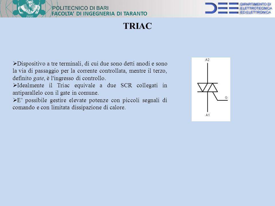 FACOLTA DI INGEGNERIA DI TARANTO TRIAC Dispositivo a tre terminali, di cui due sono detti anodi e sono la via di passaggio per la corrente controllata