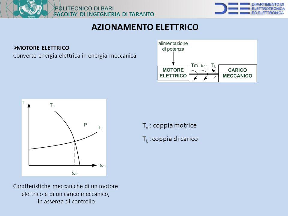 AZIONAMENTO ELETTRICO MOTORE ELETTRICO Converte energia elettrica in energia meccanica Caratteristiche meccaniche di un motore elettrico e di un caric