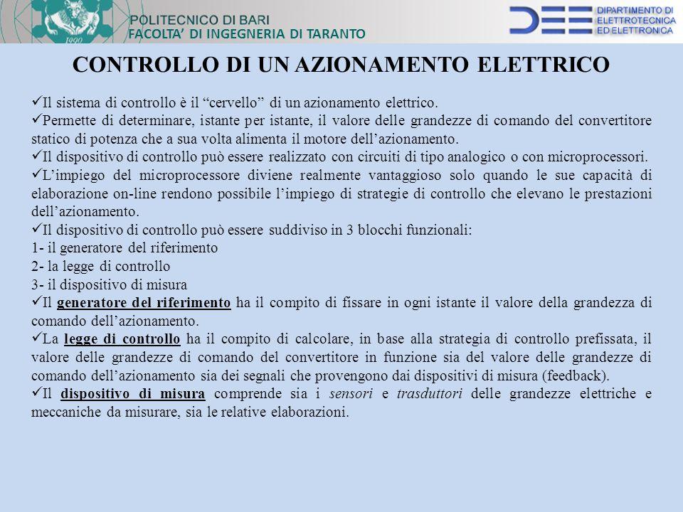 FACOLTA DI INGEGNERIA DI TARANTO CONTROLLO DI UN AZIONAMENTO ELETTRICO Il sistema di controllo è il cervello di un azionamento elettrico. Permette di