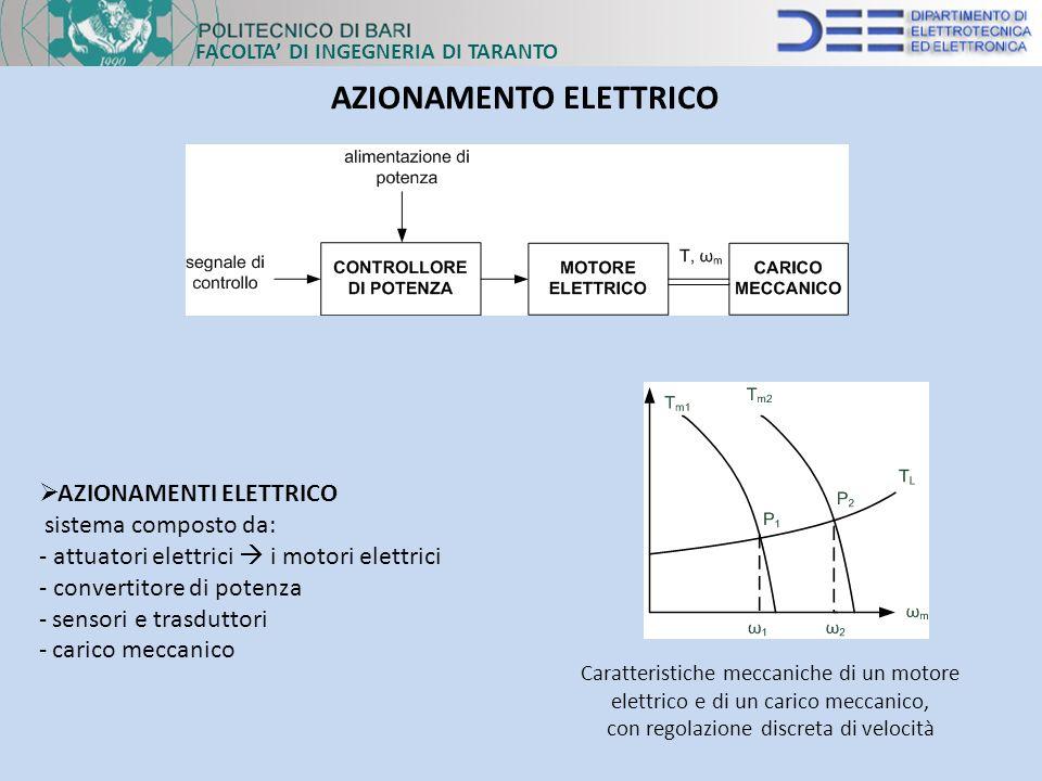 FACOLTA DI INGEGNERIA DI TARANTO AZIONAMENTO ELETTRICO AZIONAMENTI ELETTRICO sistema composto da: - attuatori elettrici i motori elettrici - convertit
