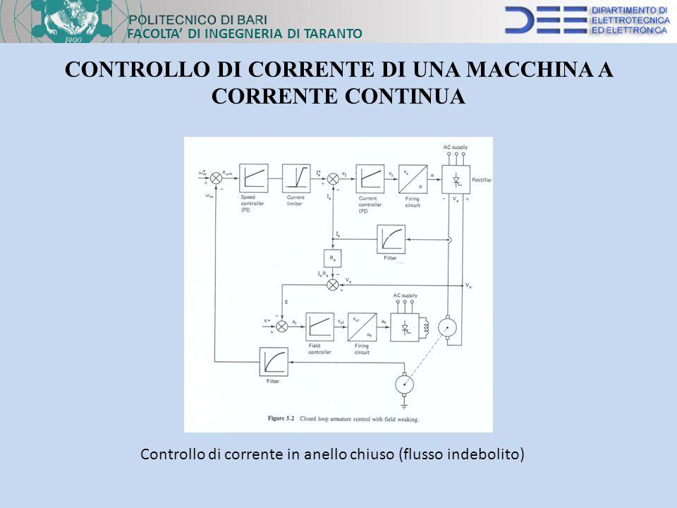 FACOLTA DI INGEGNERIA DI TARANTO CONTROLLO DI CORRENTE DI UNA MACCHINA A CORRENTE CONTINUA Controllo di corrente in anello chiuso (flusso indebolito)