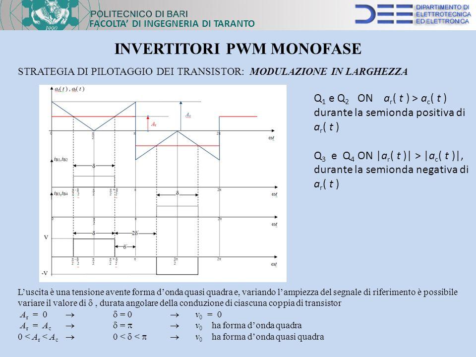FACOLTA DI INGEGNERIA DI TARANTO INVERTITORI PWM MONOFASE STRATEGIA DI PILOTAGGIO DEI TRANSISTOR: MODULAZIONE IN LARGHEZZA Q 1 e Q 2 ON a r ( t ) > a