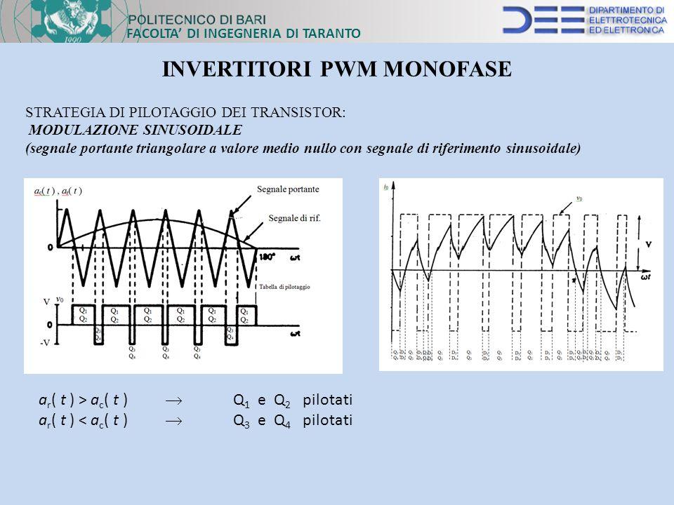 FACOLTA DI INGEGNERIA DI TARANTO INVERTITORI PWM MONOFASE STRATEGIA DI PILOTAGGIO DEI TRANSISTOR: MODULAZIONE SINUSOIDALE (segnale portante triangolar