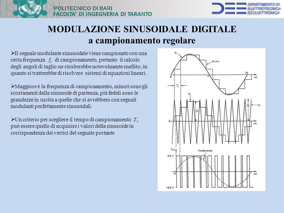 FACOLTA DI INGEGNERIA DI TARANTO MODULAZIONE SINUSOIDALE DIGITALE a campionamento regolare Il segnale modulante sinusoidale viene campionato con una c