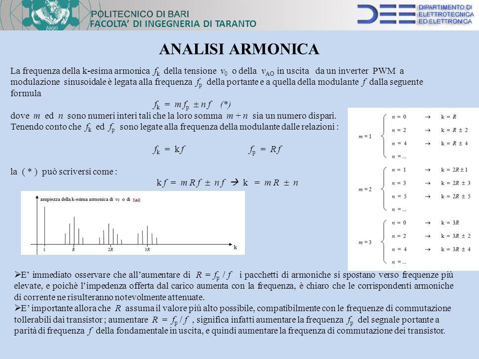 FACOLTA DI INGEGNERIA DI TARANTO ANALISI ARMONICA La frequenza della k-esima armonica f k della tensione v 0 o della v AO in uscita da un inverter PWM