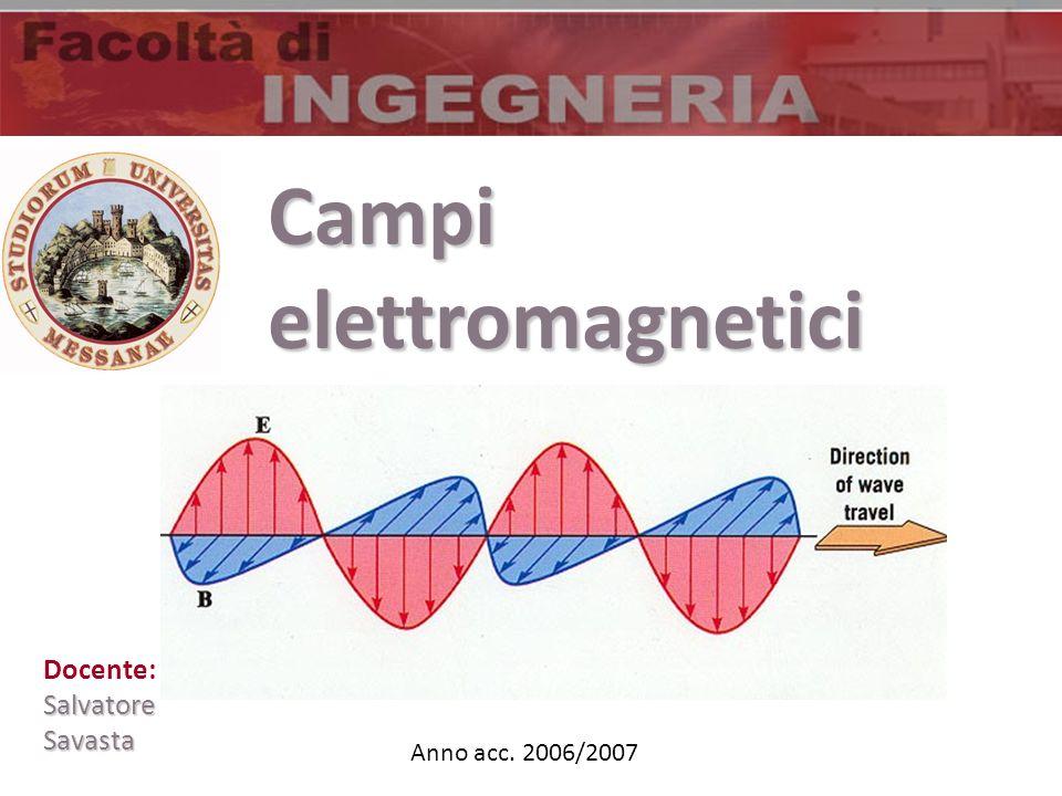 Campi elettromagnetici Docente:SalvatoreSavasta Anno acc. 2006/2007