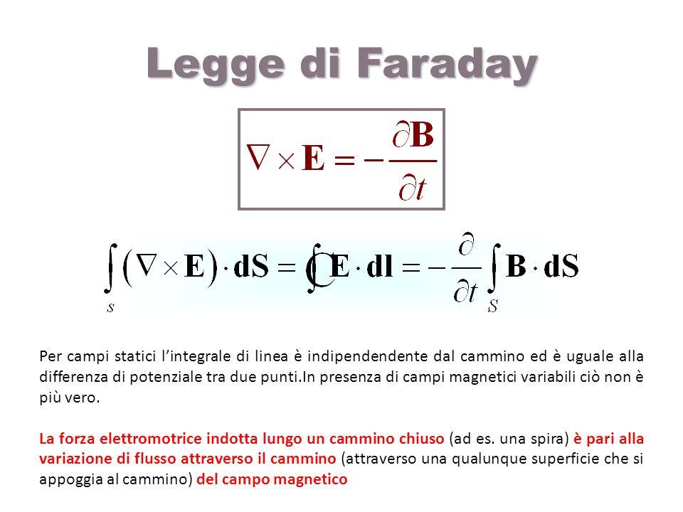 Legge di Faraday Per campi statici lintegrale di linea è indipendendente dal cammino ed è uguale alla differenza di potenziale tra due punti.In presen