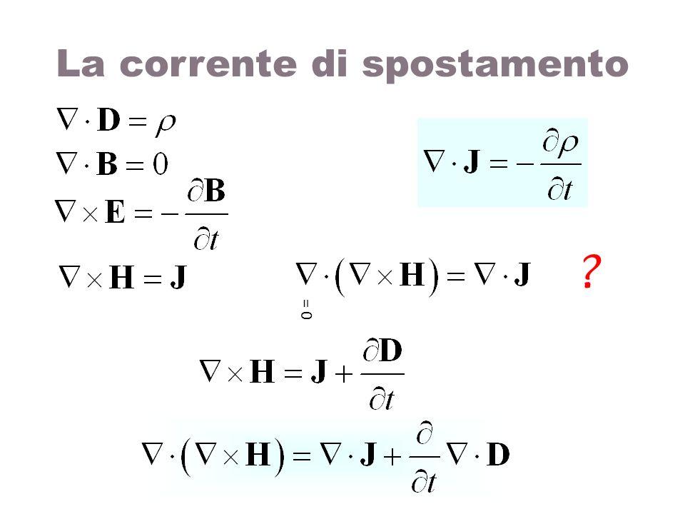 La corrente di spostamento = 0
