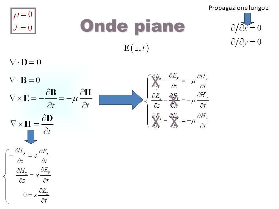 Onde piane Propagazione lungo z X X X X