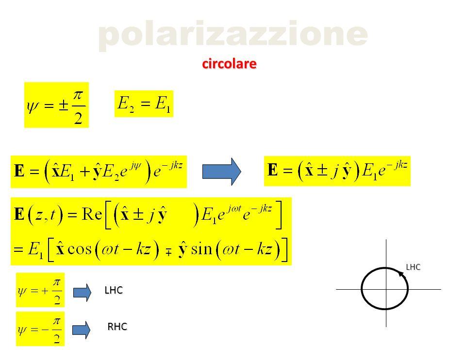 polarizazzione circolare LHC LHC RHC ±