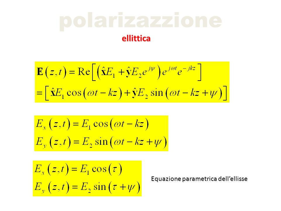 ellittica Equazione parametrica dellellisse