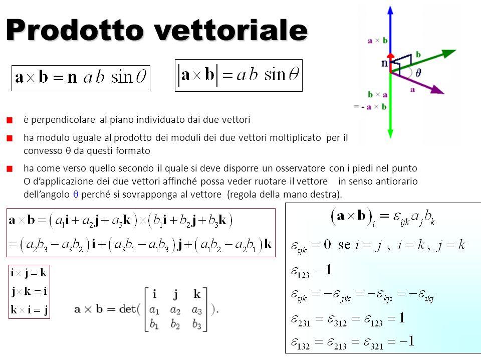Prodotto vettoriale è perpendicolare al piano individuato dai due vettori ha modulo uguale al prodotto dei moduli dei due vettori moltiplicato per il