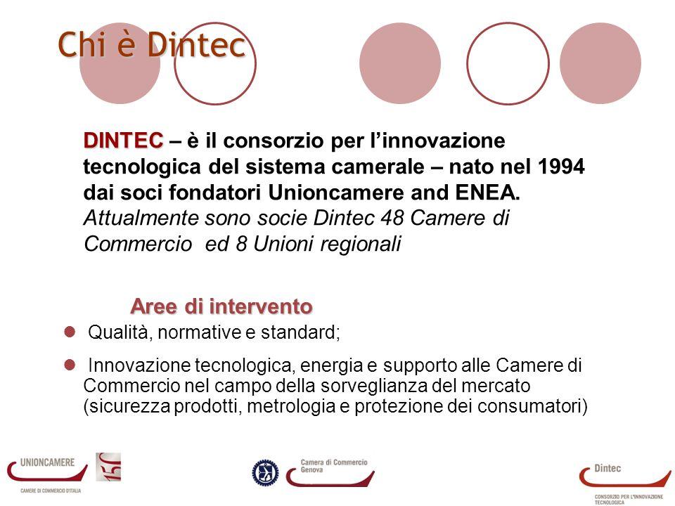 DINTEC DINTEC – è il consorzio per linnovazione tecnologica del sistema camerale – nato nel 1994 dai soci fondatori Unioncamere and ENEA.