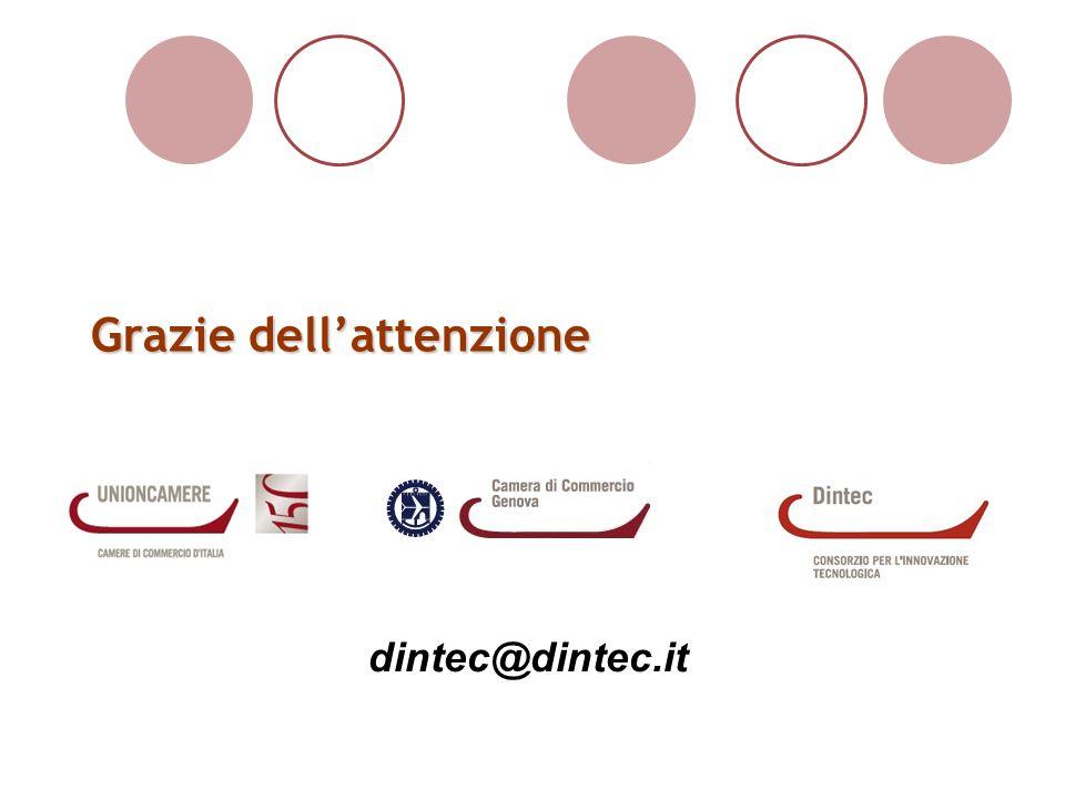 Grazie dellattenzione dintec@dintec.it