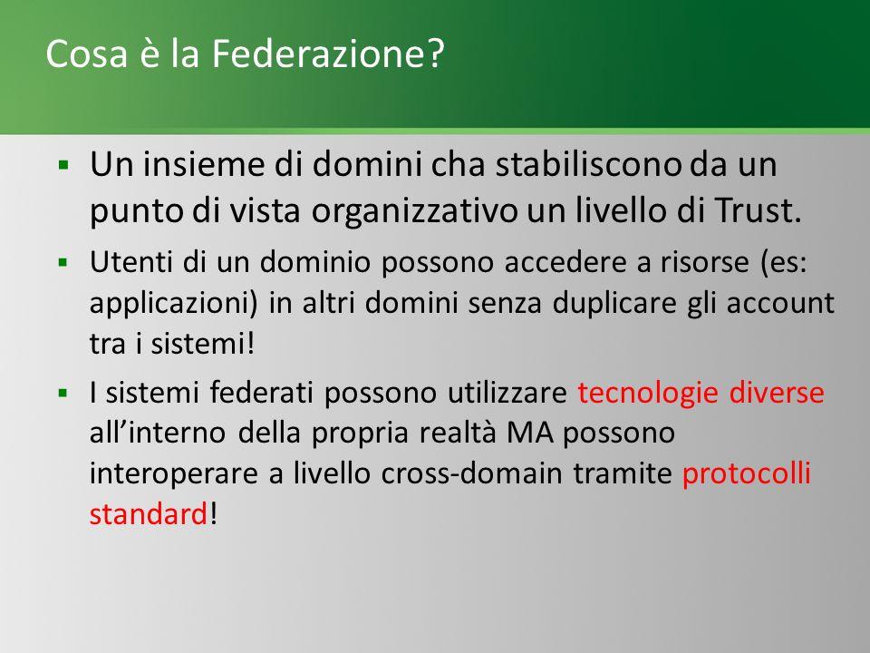 Cosa è la Federazione? Un insieme di domini cha stabiliscono da un punto di vista organizzativo un livello di Trust. Utenti di un dominio possono acce