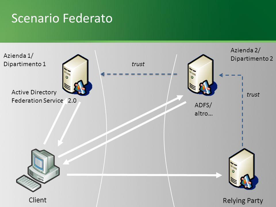 Scenario Federato trust Relying Party Client Active Directory Federation Services 2.0 ADFS/ altro… Azienda 1/ Dipartimento 1 Azienda 2/ Dipartimento 2