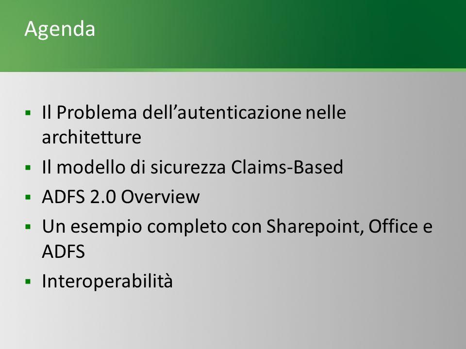 Agenda Il Problema dellautenticazione nelle architetture Il modello di sicurezza Claims-Based ADFS 2.0 Overview Un esempio completo con Sharepoint, Of