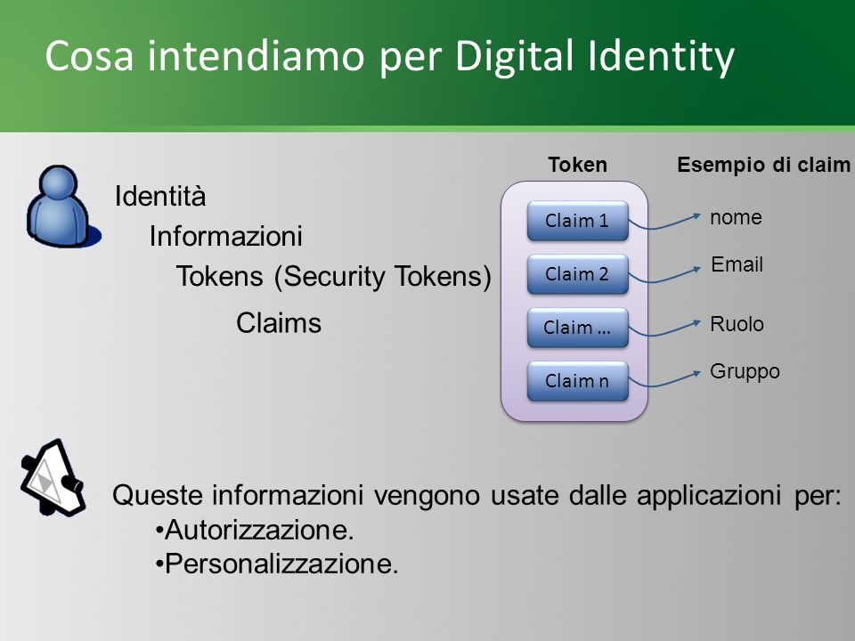 Cosa intendiamo per Digital Identity Identità Informazioni Tokens (Security Tokens) Claims Claim 1 Claim 2 Claim … Claim n TokenEsempio di claim nome Email Gruppo Ruolo Queste informazioni vengono usate dalle applicazioni per: Autorizzazione.