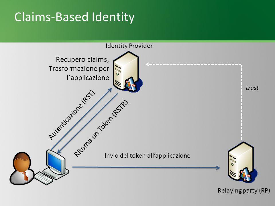 Claims-Based Identity trust Autenticazione (RST) Ritorna un Token (RSTR) Invio del token allapplicazione Recupero claims, Trasformazione per lapplicaz