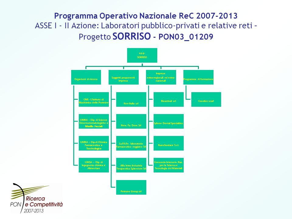 Programma Operativo Nazionale ReC 2007-2013 ASSE I - II Azione: Laboratori pubblico-privati e relative reti – Progetto SORRISO - PON03_01209 a.p.p. SO