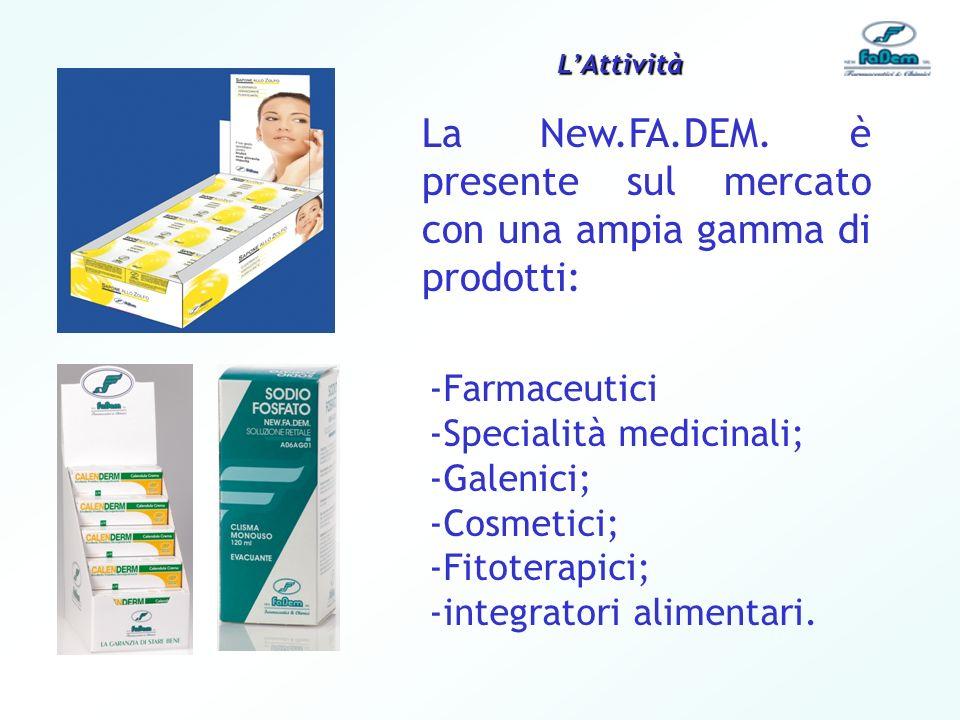 La New.FA.DEM. è presente sul mercato con una ampia gamma di prodotti: LAttività -Farmaceutici -Specialità medicinali; -Galenici; -Cosmetici; -Fitoter