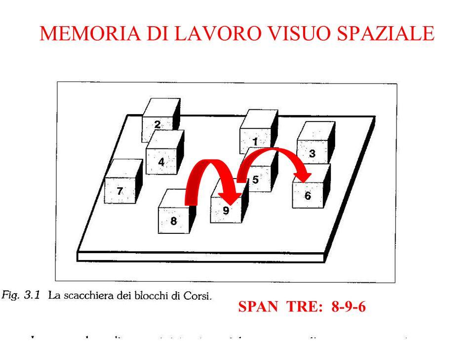 MEMORIA DI LAVORO VISUO SPAZIALE SPAN TRE: 8-9-6