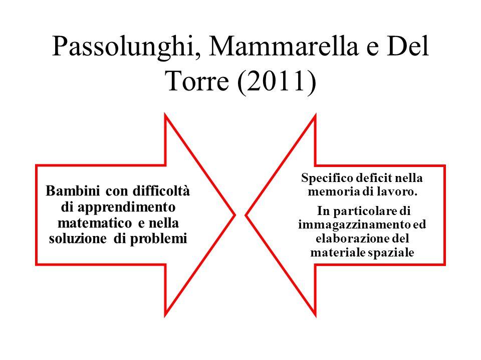 Passolunghi, Mammarella e Del Torre (2011) Bambini con difficoltà di apprendimento matematico e nella soluzione di problemi Specifico deficit nella me