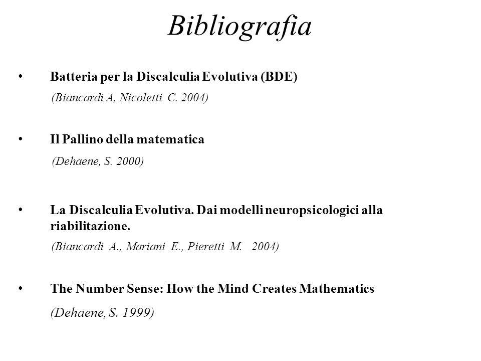 Bibliografia Batteria per la Discalculia Evolutiva (BDE) (Biancardi A, Nicoletti C. 2004) Il Pallino della matematica (Dehaene, S. 2000) La Discalculi