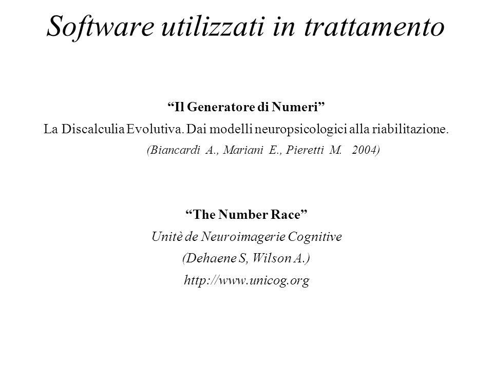 Software utilizzati in trattamento Il Generatore di Numeri La Discalculia Evolutiva. Dai modelli neuropsicologici alla riabilitazione. (Biancardi A.,